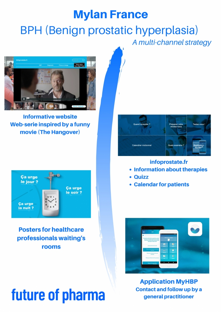 Multichannel Healthcare |The Future Of Healthcare | Healthcare trends